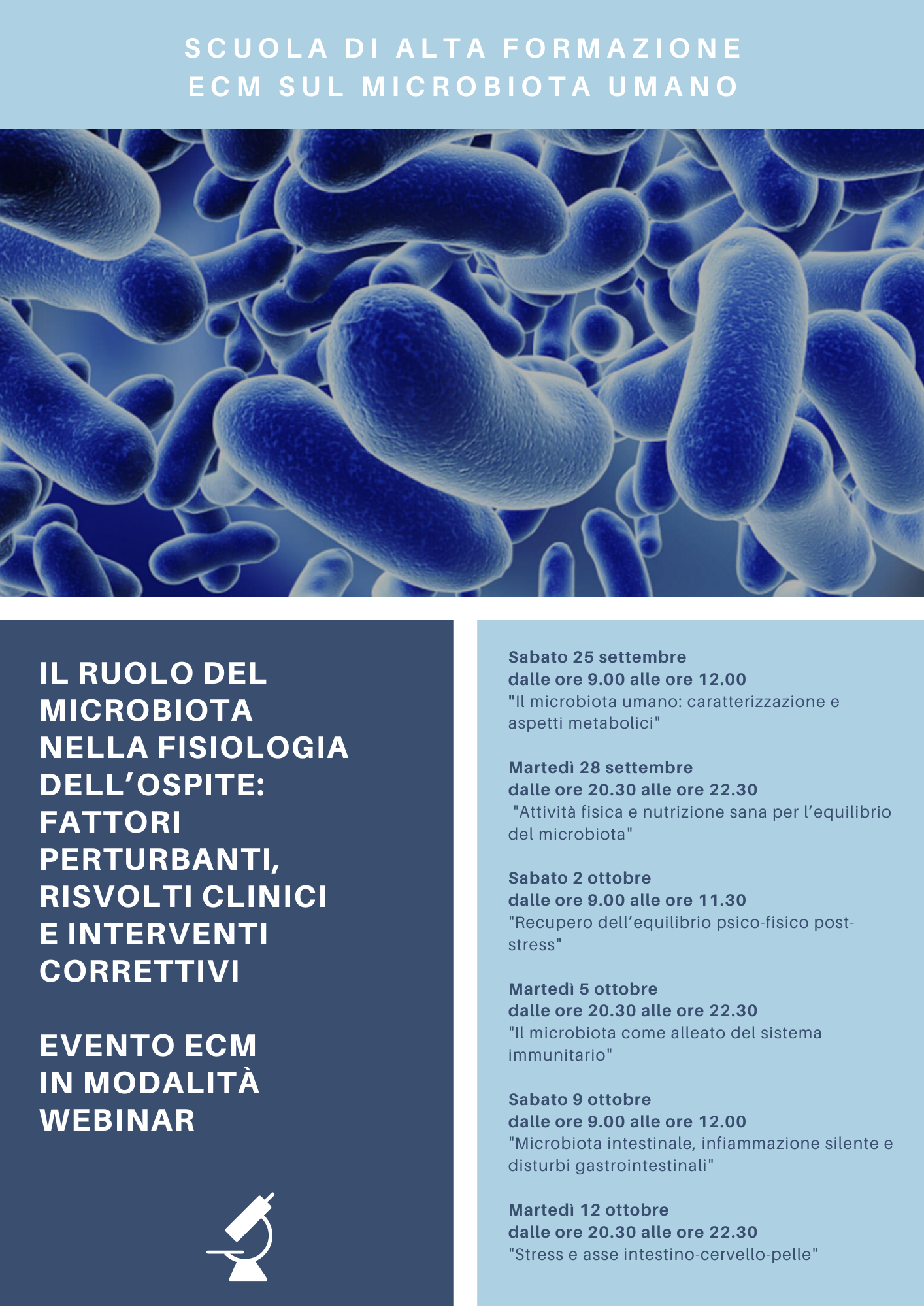 Il ruolo del microbiota nella fisiologia dell'ospite: fattori perturbanti, risvolti clinici e interventi correttivi